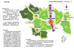 許昌市生物多樣性保護規劃(2016-2030)》 及生物物種資源普查項目